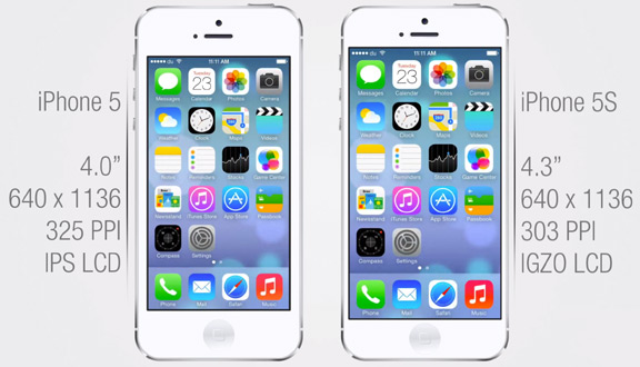 IPHONE 5S SCREEN SIZE INCHES