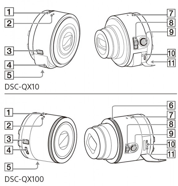 network-leaked-specifications-overhead-camera-lenses-sony-iphone-android-smartphone-raqwe.com-02