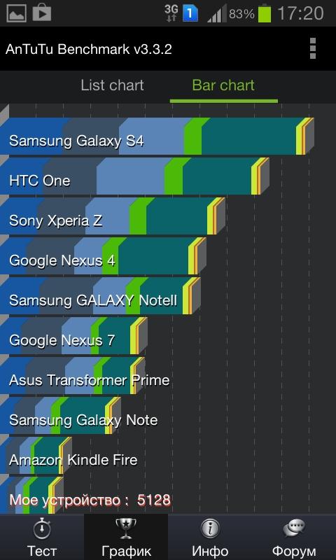 review-smartphone-samsung-galaxy-core-i8262-raqwe.com-10