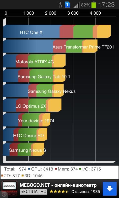 review-smartphone-samsung-galaxy-core-i8262-raqwe.com-11