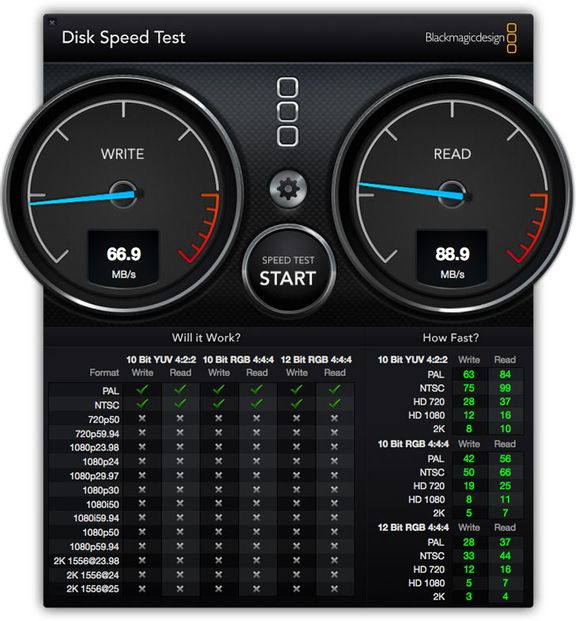 Review SanDisk SDHC UHS-I Extreme Pro 32Gb