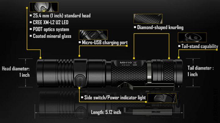 Powerful and modern light everyday Nitecore MH10