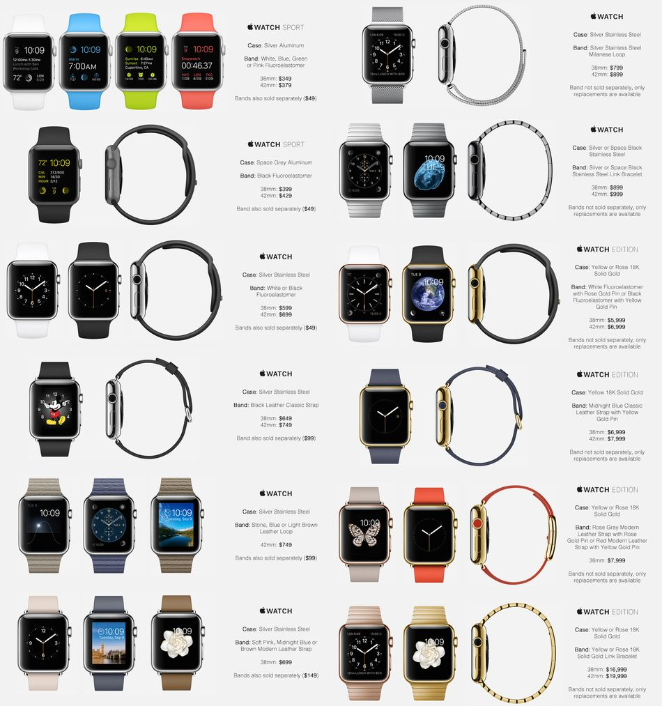 Apple will show its new SmartWatch on March 9
