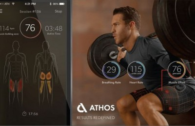 5 insane technology in the world of smart clothes