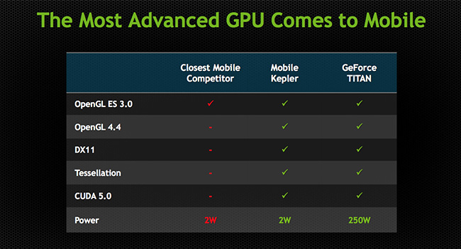 nvidia-demonstrated-efficiency-unreal-engine-4-mobile-gpu-kepler-mobile-raqwe.com-02