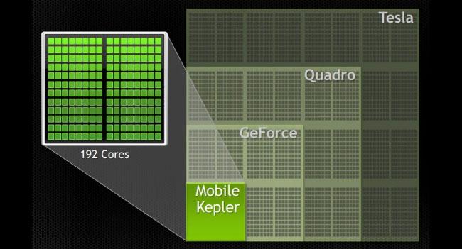 nvidia-gpu-kepler-architecture-adapted-mobile-devices-raqwe.com-01