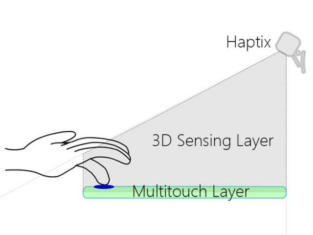 haptix-combination-leap-motion-touchpad-raqwe.com-03