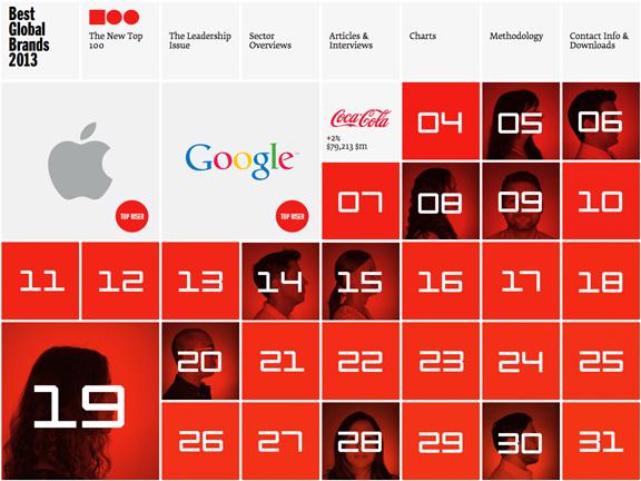 apple-google-coca-cola-ranking-valuable-brands-raqwe.com-01