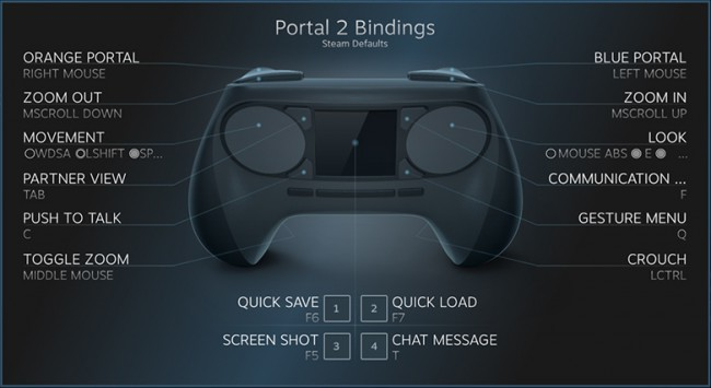 valve-introduced-design-gamepad-steam-controller-raqwe.com-04