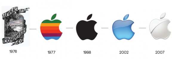 evolution-logo-apple-raqwe.com-01