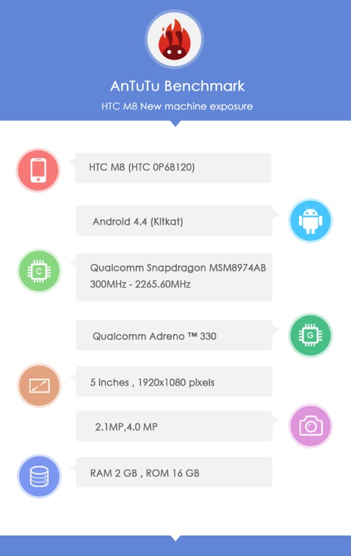 htc-m8-antutu-database-confirms-specifications-raqwe.com-01