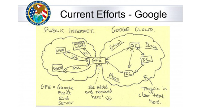 nsa-infiltrated-communication-data-centers-yahoo-google-raqwe.com-01