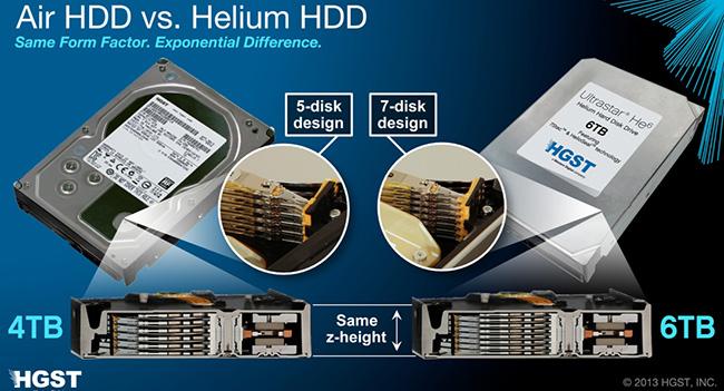 western-digital-starts-shipping-3-5-inch-hdd-ultrastar-he6-6-tb-filled-helium-raqwe.com-01