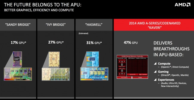 worlds-processors-heterogeneous-architectures-amd-kaveri-released-january-2014-raqwe.com-02