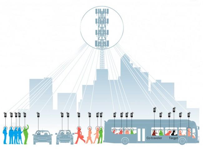 washington-post-nsa-monitors-displacement-hundreds-millions-mobile-phones-worldwide-raqwe.com-01