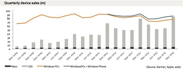 apple-surpassed-sales-windows-pc-raqwe.com-02