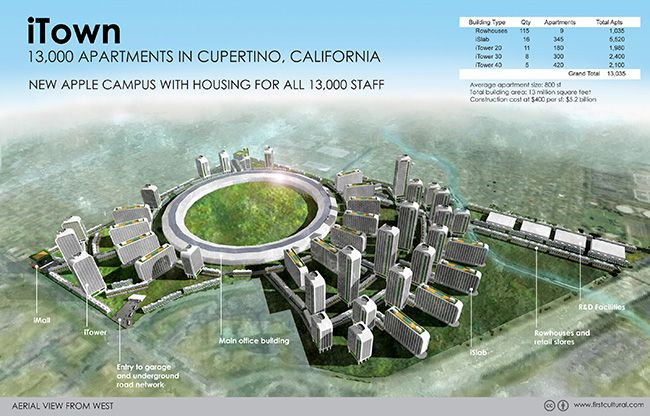 quarterly-report-apple-residential-area-concepts-cultural-industries-raqwe.com-01