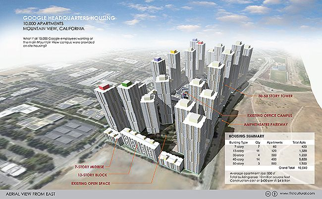 quarterly-report-apple-residential-area-concepts-cultural-industries-raqwe.com-02
