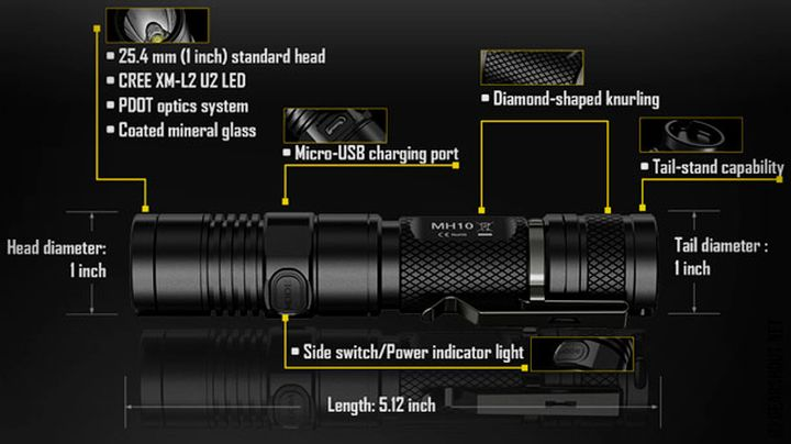 Powerful and modern light everyday Nitecore MH10