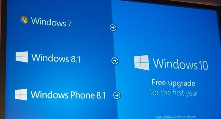 Windows 10: The details of the presentation