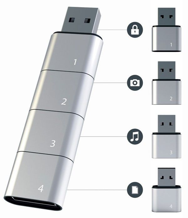 Amoeba - new USB flash drive of the four components