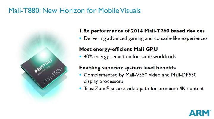 ARM introduced the new Mali-T880 graphics processor and Cortex-A72