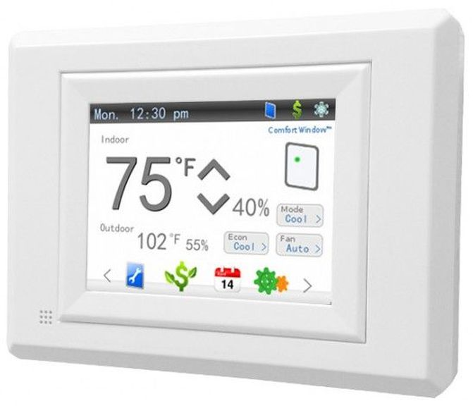 Comfort Window: a smart and new thermostat with humidity control function