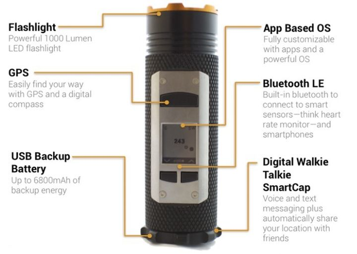 New Flashlight Fogo offers GPS, portable battery and the radio