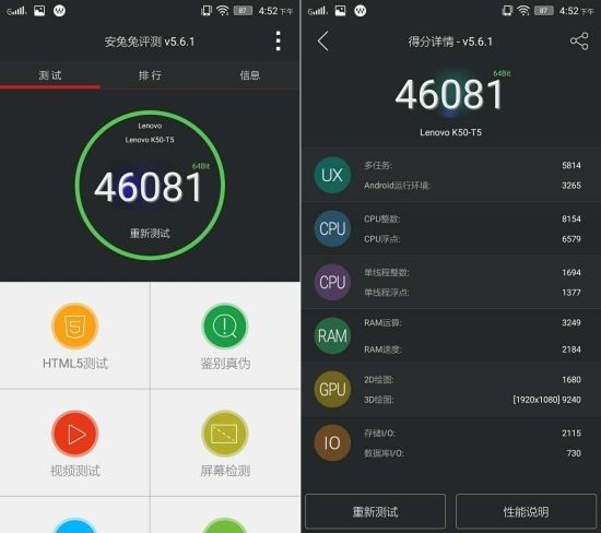 145-dollar Lenovo K3 Note scored more than 46,000 points in AnTuTu