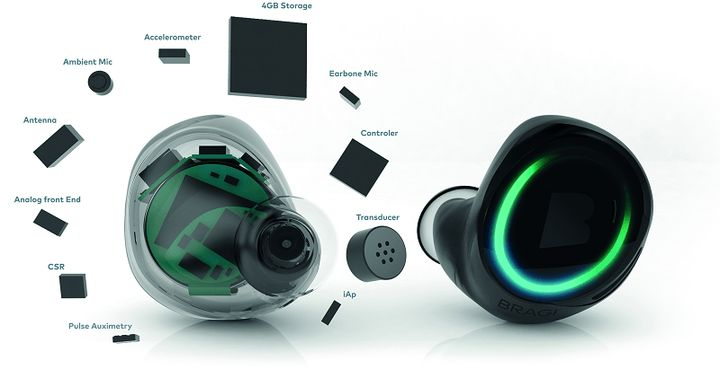 Bragi Dash: new smart wireless headphones conquer the market
