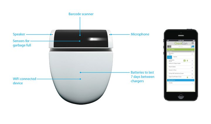 "GeniCan a new ""smart"" trash bin"