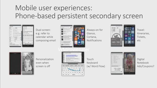 Microsoft Research is developing cover with integrated screen